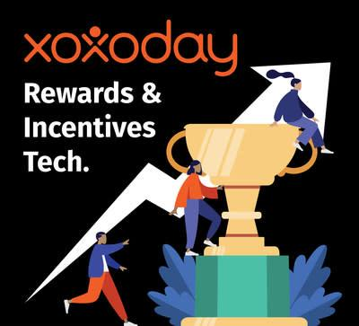 Xoxoday Rewards and Incentives Technology