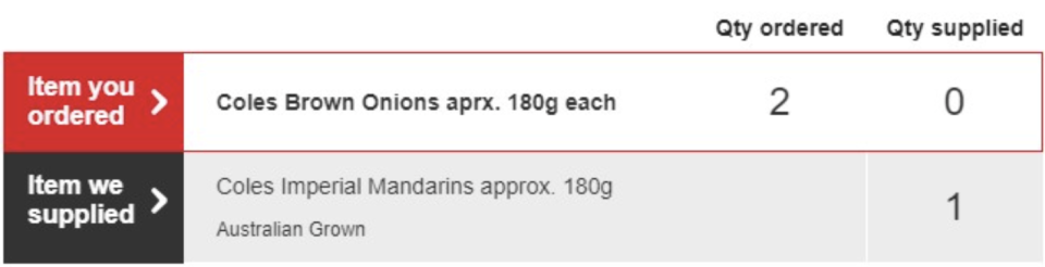 An email from Coles stating the woman's brown onions would be swapped out for one mandarin.