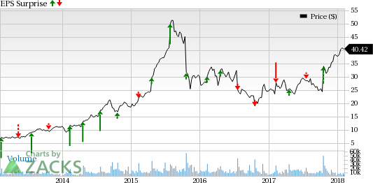 Is Skechers Stock a Buy Before Earnings? | InvestorPlace
