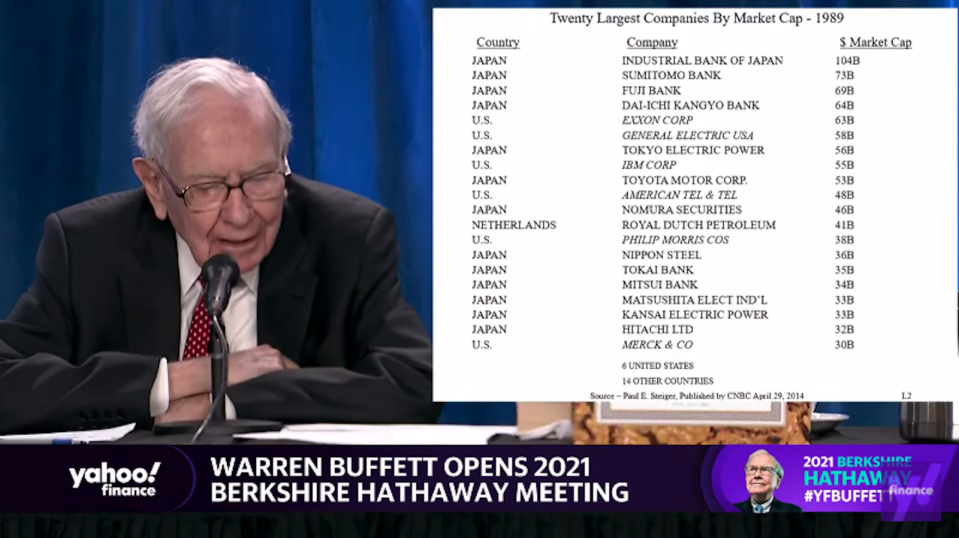 Warren Buffett gives a clinic on picking stocks at Berkshire Hathaway's annual meeting. (Yahoo Finance)