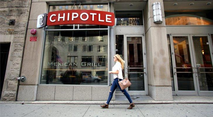 Fade Chipotle Stock As It Rallies Towards $500