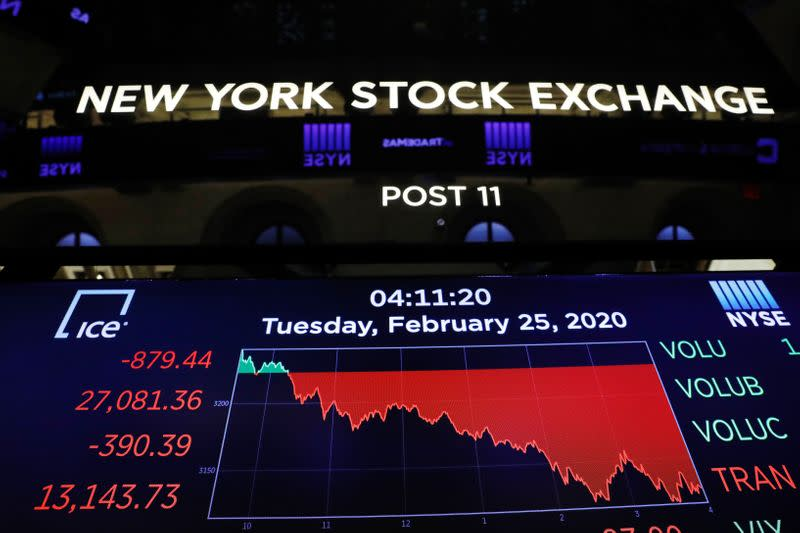 Investors ditch market risk as stocks fall into correction