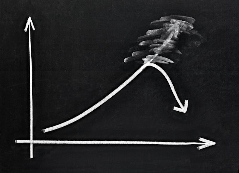 A black and white chalkboard chart showing a positive trend line turn negative.