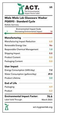 The ACT acronym represents Accountability, Consistency and Transparency, and much like nutrition labels, the ACT label shows how products 'rate' in sustainability-related categories. The Environmental Impact Factor is a sum of verified information on a product's energy consumption, water use, and end-of-life.