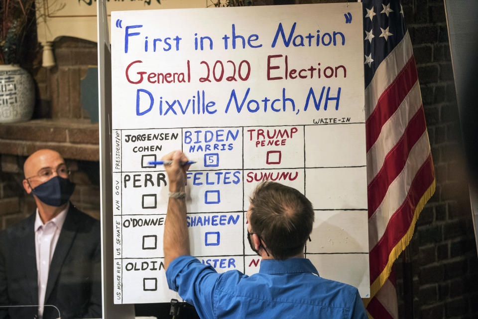 A man tallies the votes from the five ballots cast just after midnight, Tuesday, Nov. 3, 2020, in Dixville Notch, N.H. Democratic presidential candidate and former Vice President Joe Biden received all five votes. (AP Photo/Scott Eisen)