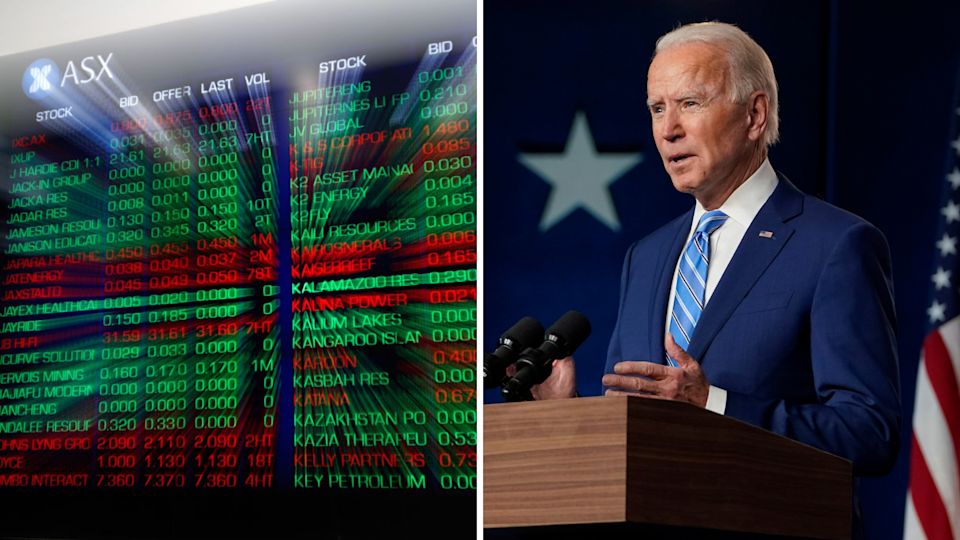ASX is making gains amid what is increasingly likely to be a Biden win for the White House. (Source: Getty)