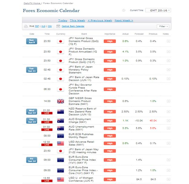 Basket_Approach_To_Forex_Trends_body_Picture_2.png, Bringing the Powerful Basket Approach to Forex Trends