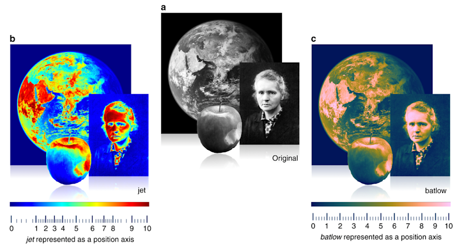comparison of an apple, Marie Skłodowska Curie and the Earth in three different colour maps: original, jet, and batlow.