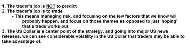 The_US_Dollar_Hedge_body_Picture_4.png, Forex Strategy: The US Dollar Hedge