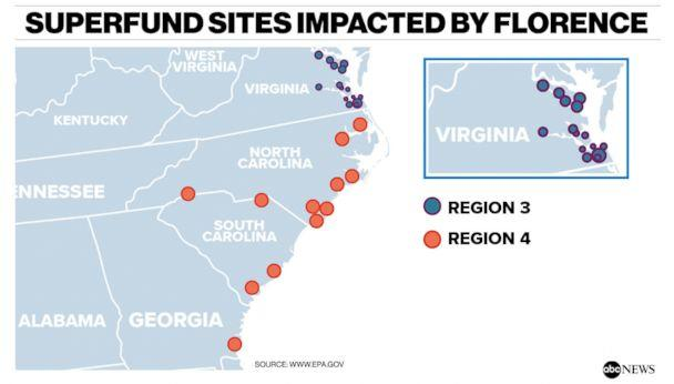 Superfund Sites Impacted by Florence (ABC News)