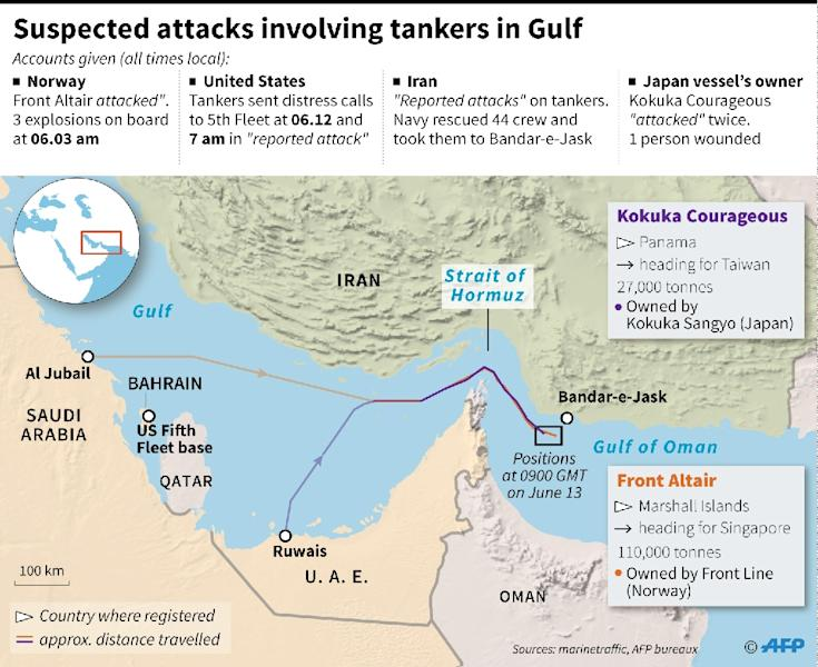 What different countries have said about an incident involving two oil tankers in the Gulf of Oman. (AFP Photo/Thomas SAINT-CRICQ)