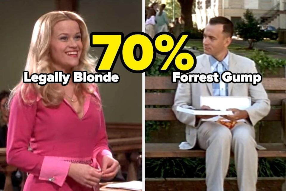 """""""Legally Blonde"""" and """"Forrest Gump"""""""