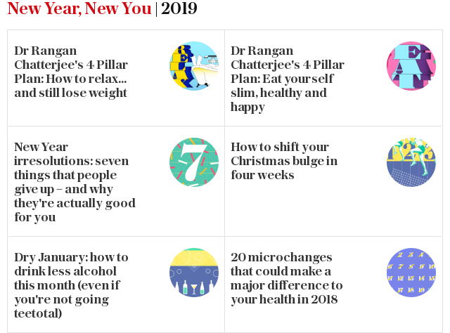 New Year, New You | 2018