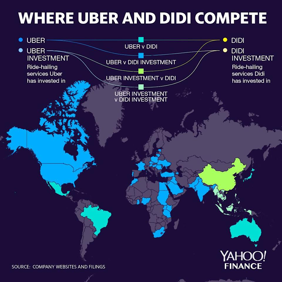 Uber competes against Didi around the world, and we have it mapped out.