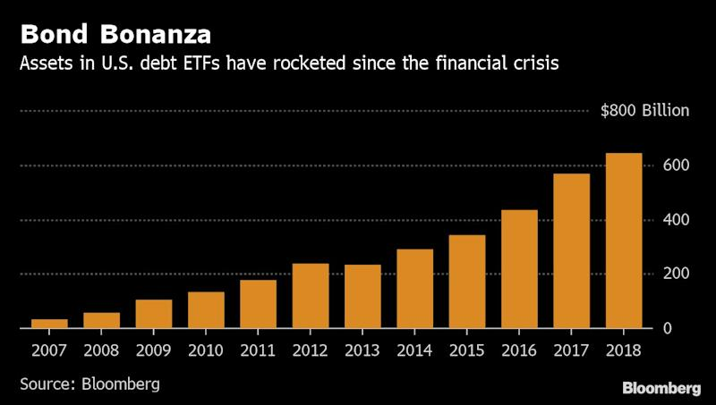 "(Bloomberg) -- A couple of prominent investment funds are currently living through a portfolio manager's worst nightmare: So many customers are demanding their money back that withdrawals need to be frozen.Amit Deshpande, a former longtime risk manager, sees it as a wake-up call. In particular, he's watching the growing ranks of asset managers who rely on ETFs to act as cash equivalents. He wonders whether the funds can be sold off to pay fleeing clients in times of stress as seamlessly as the stewards of the $4 trillion market would like.In other words, are exchange-traded funds the ATMs many managers believe them to be? Or will they fail to sell quickly enough and at sufficient prices during a crunch to fulfill customer demands?""We've taken a bunch of semi-liquid securities, put that into an equity wrapper, said now you're an equity and now you're liquid,'' said Deshpande, currently head of fixed income quantitative investments and research at T. Rowe Price Group Inc. ""It doesn't always work that way.''Client WithdrawalsSkeptics have long questioned how easily ETFs can be turned into cash during a sell-off. But most of the focus has been on the funds facing their own client withdrawals, not money managers holding ETFs to pay off investors in other kinds of funds.The growing concern comes as active managers such as U.K. stock picker Neil Woodford, Switzerland's GAM Holding AG and London-based H20 Asset Management grapple with redemptions. Bond ETFs in particular are eliciting alarms. They account for less than 1% of the fixed-income market, but assets have grown quickly to $1 trillion and they're increasingly popular as cash substitutes.About half the institutions that own bond ETFs are using them for cash management, according to a survey by Greenwich Associates. Eaton Vance Corp. uses a loan ETF to avoid cash drag in its short-duration strategic income fund, for example.Fund LiquidityMuch depends on the mismatch between the liquidity of the funds, which trade every second, and that of the securities they own. Proponents argue that this means ETFs better reflect the value of their holdings than slower-to-react mutual funds. But concerns linger that any breakdown in the relationship between the prices of the funds and their securities, particularly in fixed income, could imperil owners.The European Systemic Risk Board recently warned that price decoupling could raise systemic risk by destabilizing institutions that rely on ETFs for quick cash. The U.S. Securities and Exchange Commission didn't respond to requests for comment.Boosters say that ETFs are ideal cash replacements thanks to a unique structure that makes them more liquid than other types of funds. While ETFs expand and contract as money flows in and out, they also trade on exchanges like stocks.Secondary TradesSecondary trading means there always should be a market. When an ETF's price falls below the value of its holdings, sophisticated traders step in to buy the discounted ETF shares and swap them for the underlying securities. The traders can then sell those securities at the higher price, earning an arbitrage and bringing the price of the ETF back in line with its value.The world's largest junk-bond ETF, the iShares iBoxx High Yield Corporate Bond ETF, sees about six shares trade in the secondary market for every share that's created or redeemed on an average day, according to Bloomberg Intelligence. In times of market stress, that ratio can spike as high as 20 to 1.ETFs ""absorb market activity as underlying bond trading recedes,"" BlackRock Inc., the world's largest issuer of ETFs, said in a paper last month.Flash CrashNot all U.S. bond ETFs are created equal, however. Though three of them trade more than $1 billion shares a day, half see turnover of less than $1 million. While ETFs are designed to meet redemptions with securities, funds that own leveraged loans or overseas debt usually hand out cash, tempering the arbitrage opportunities that keep fund values in line with their holdings.""When someone wants to look at an ETF very specifically for liquidity-management purposes, of course they should look at how actively traded that particular ETF is within that sector,"" said Stephen Laipply, head of fixed-income strategy for BlackRock's U.S. ETF business.Even the structure itself isn't bulletproof. During the flash crash of Aug. 24, 2015, market makers on the exchanges found themselves unable to price ETFs as futures contracts went dark, and hundreds of ETFs temporarily stopped trading after the resulting volatility triggered exchange limits. In June 2013, Citigroup Inc. stopped redeeming ETF shares for clients after hitting its internal risk limits. Last year, two banks stepped away from a cannabis ETF after it changed custodians.Tighter balance sheets in the wake of the financial crisis have also encouraged some banks to scale back ETF trading. Electronic brokers have stepped in, but fears remain that they could back away in a volatile market, leaving funds to trade at a discount. Investors would still be able to sell, just not at the price they might like.""To say this is a foolproof mechanism,"" Deshpande said, ""let me just say, it needs to be tested.""To contact the reporters on this story: Rachel Evans in New York at revans43@bloomberg.net;Emily Barrett in New York at ebarrett25@bloomberg.netTo contact the editors responsible for this story: Jeremy Herron at jherron8@bloomberg.net, Bob Ivry, Larry ReibsteinFor more articles like this, please visit us at bloomberg.com©2019 Bloomberg L.P."