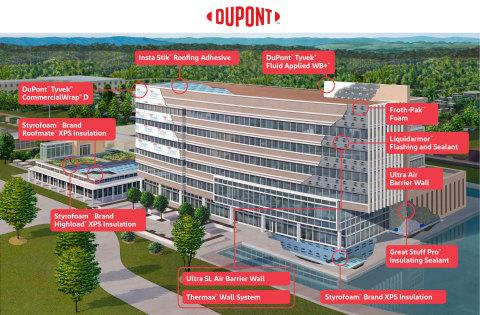 A Combined Vision: DuPont Performance Building Solutions Spotlight Design Freedom at AIA Conference on Architecture