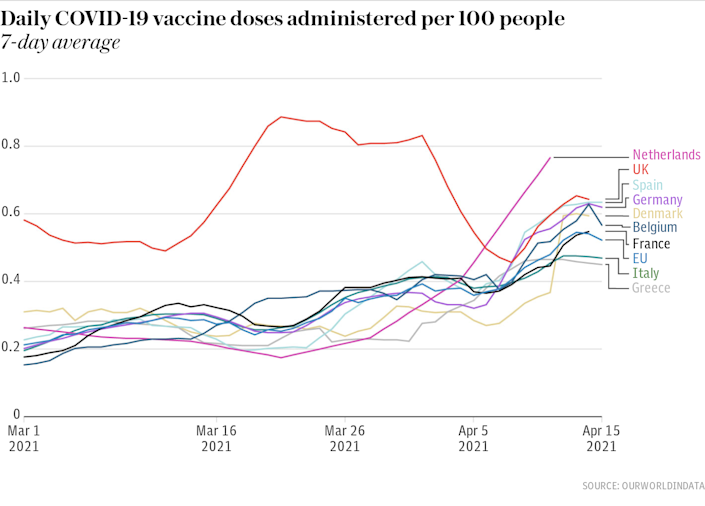 Daily COVID-19 vaccine doses administered per 100 people