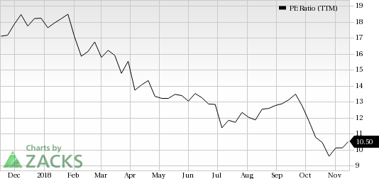 PACCAR (PCAR) seems to be a good value pick, as it has decent revenue metrics to back up its earnings, and is seeing solid earnings estimate revisions as well.