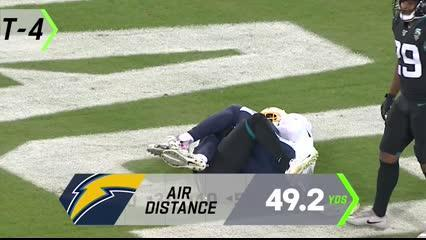 See the longest throws by air distance of Week 14 of the 2019 NFL season.