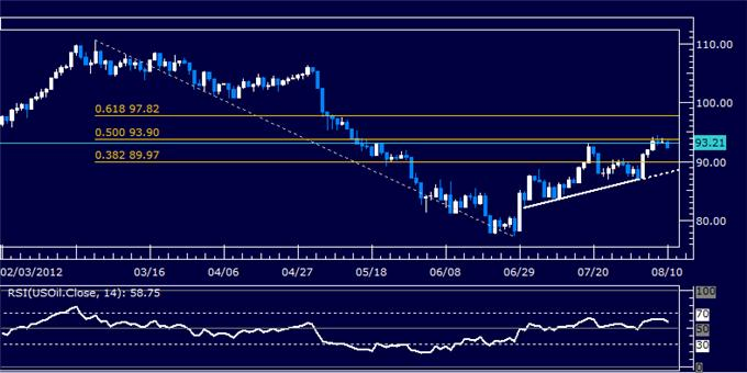 Dollar_Launches_Recovery_as_SP_500_Probes_Back_Below_1400_Figure_body_Picture_6.png, Dollar Launches Recovery as S&P 500 Probes Back Below 1400 Figure