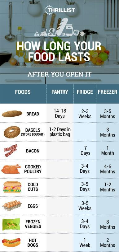 How long will frozen food last?
