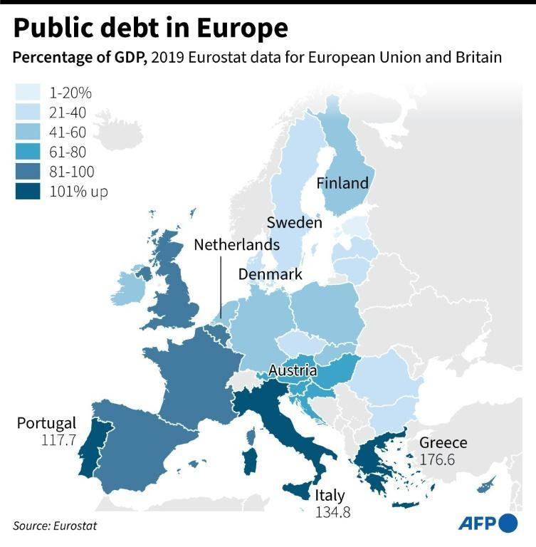 2019 gross public debt in European countries as a percentage of GDP, according to Eurostat