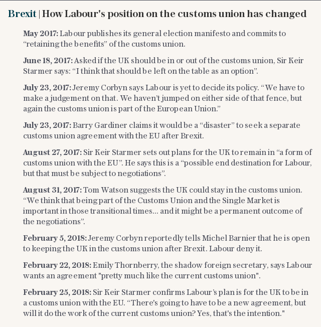 Brexit | How Labour's position on the customs union has changed