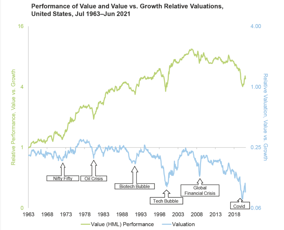 Value stocks warrant a look, contends Research Affiliates founder and chairman Rob Arnott.