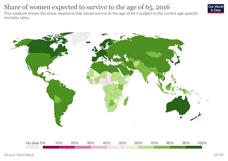 Women life expectancy