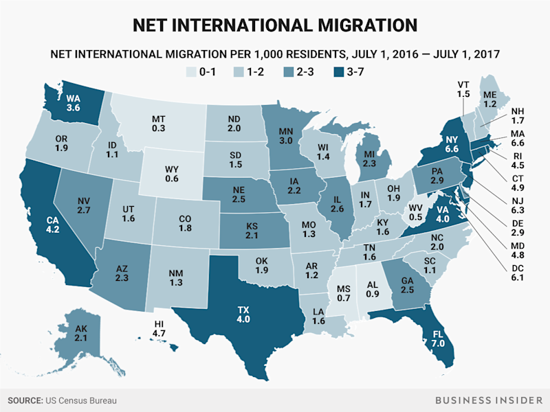 state international migration