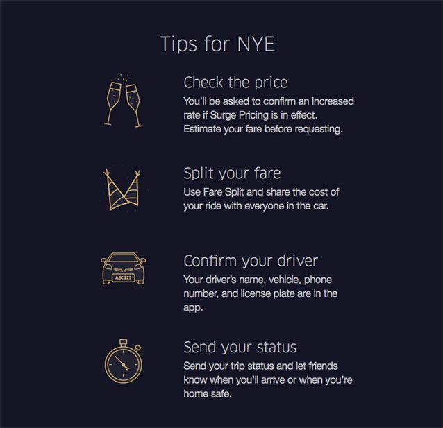 Uber sent an email to users on New Year's Eve to warn about surge pricing. Source: Supplied