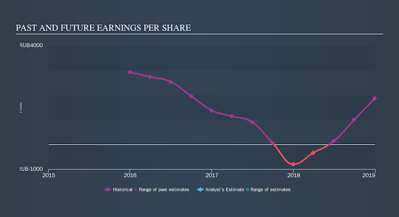 MISX:LNZL Past and Future Earnings, September 17th 2019