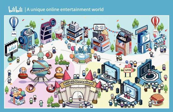 Bilibili landing page showing all of its entertainment hubs.