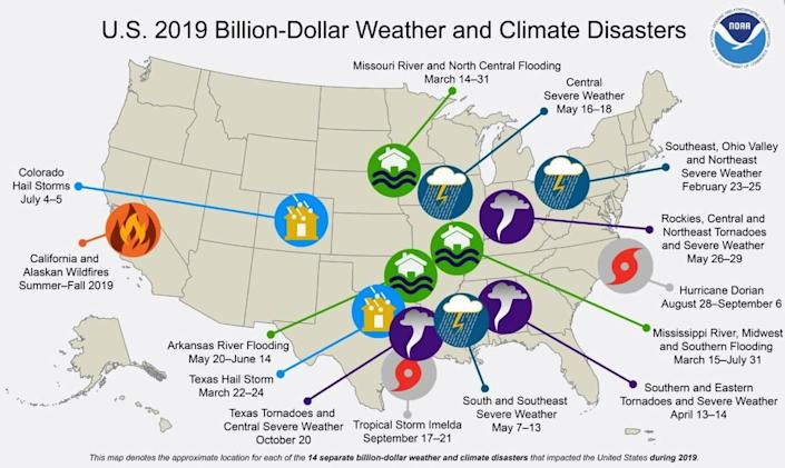 Fourteen weather disasters caused $45 billion in damage in the United States last year.