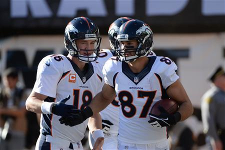 December 29, 2013; Oakland, CA, USA; Denver Broncos quarterback Peyton Manning (18) congratulates wide receiver Eric Decker (87) on a touchdown during the first quarter against the Oakland Raiders at O.co Coliseum. Mandatory Credit: Kyle Terada-USA TODAY Sports