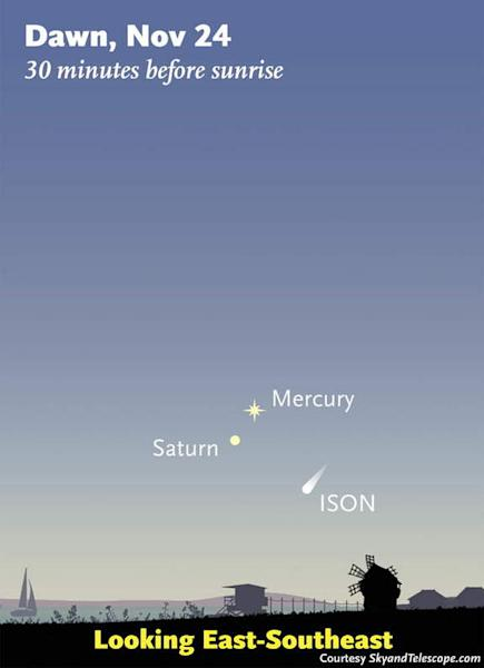 Where to look for Comet ISON low in early dawn on the morning of November 24th. Mercury and Saturn will be much brighter; start with them to find the spot to examine for the comet with binoculars. (The comet symbol is exaggerated.) For scale, t