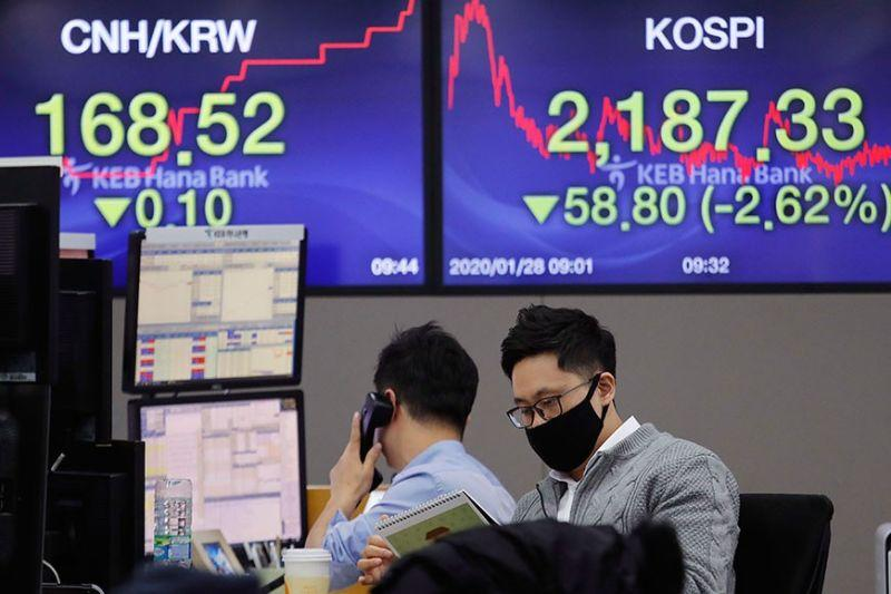 Worries over china virus affect market sentiment