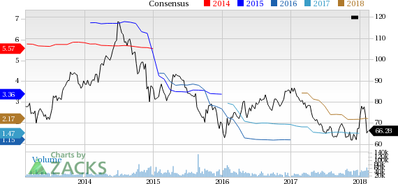 Schlumberger Slb Down 132 Since Earnings Report Can It Rebound
