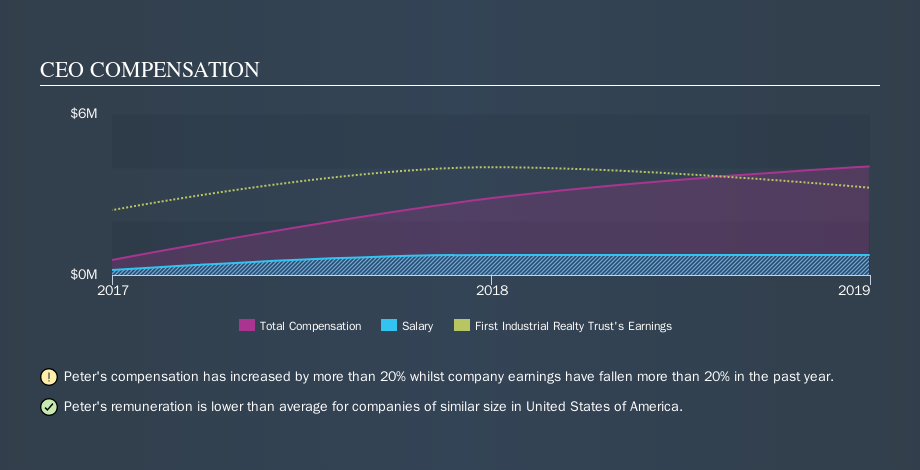NYSE:FR CEO Compensation, September 11th 2019