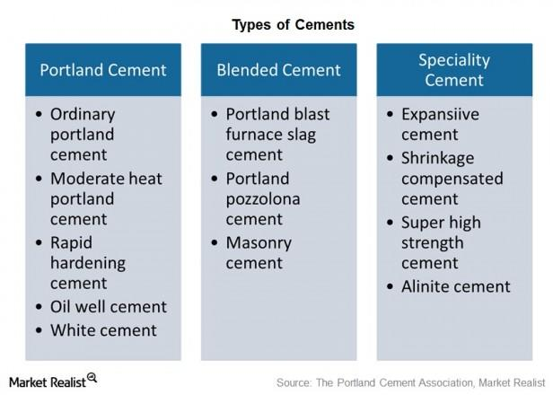 Business overview: The cement industry