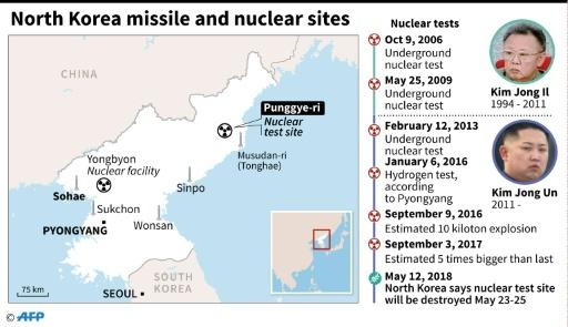 Graphic showing the nuclear bomb test site and main missile test sites in North Korea after Saturday's announcement the nuclear test site at Punggye-ri will be destroyed May 23-25