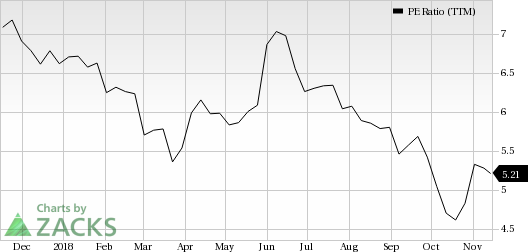 General Motors (GM) seems to be a good value pick, as it has decent revenue metrics to back up its earnings, and is seeing solid earnings estimate revisions as well.