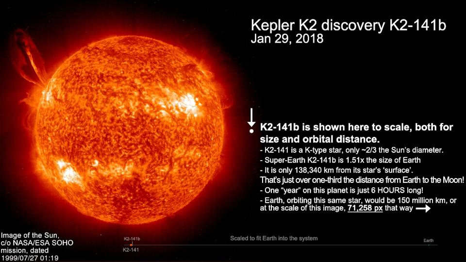 K2-141b exoplanet facts