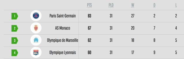 (Screenshot: ligue1.com)
