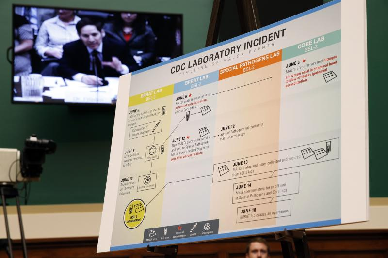 File picture of CDC Director Frieden on a monitor as he testifies before a hearing on Capitol Hill in Washington