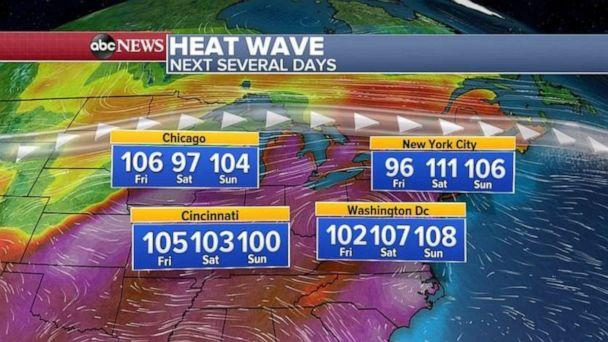 PHOTO: Triple digits are in the forecast over the next few days. (ABC News)