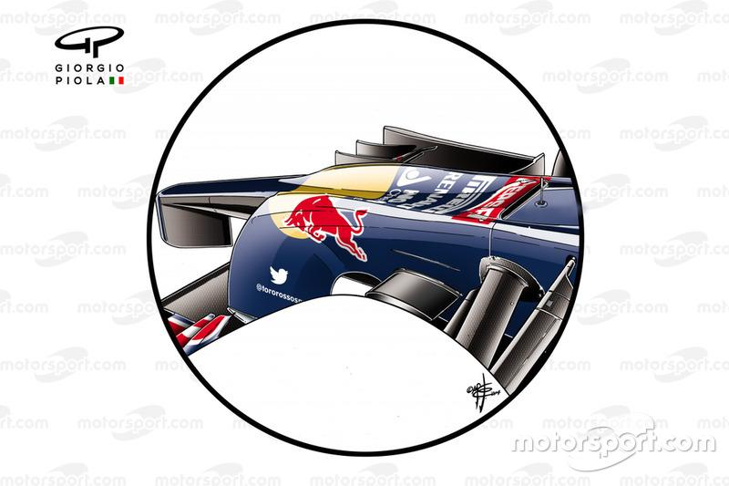 "Toro Rosso STR9 new nose detail with taller wing pillars and Red Bull style cooling inlet at tip<span class=""copyright"">Giorgio Piola</span>"