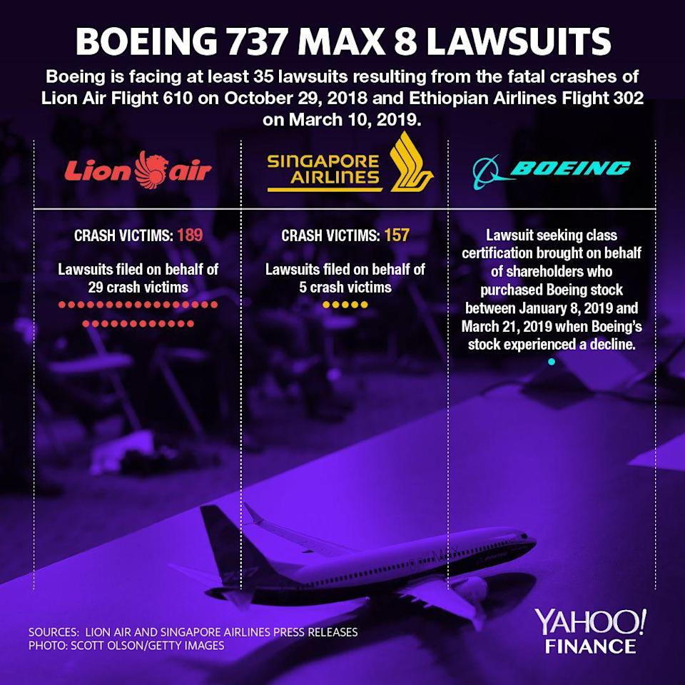 Boeing 737 Max 8 lawsuits