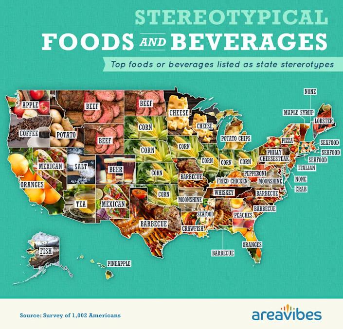 AreaVibes asked around 1,000 Americans to name the food or beverage they associate with different states. (Photo: AreaVibes)
