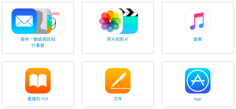how to export photos from iphone 新手篇 第一次買 iphone 如何把 android 手機的資料轉過來 yahoo奇摩新聞 9416